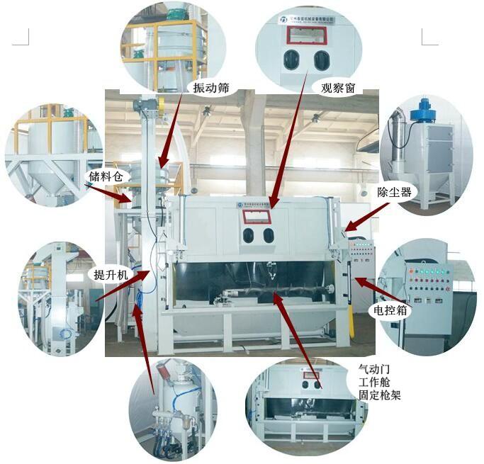 塑料挤压螺杆清理自动喷砂机
